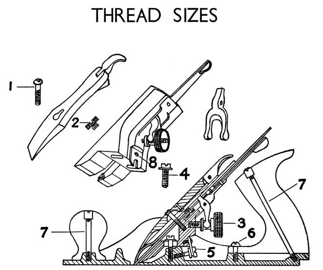 Thread Sizes